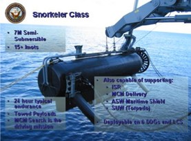 snorkle-class-usv
